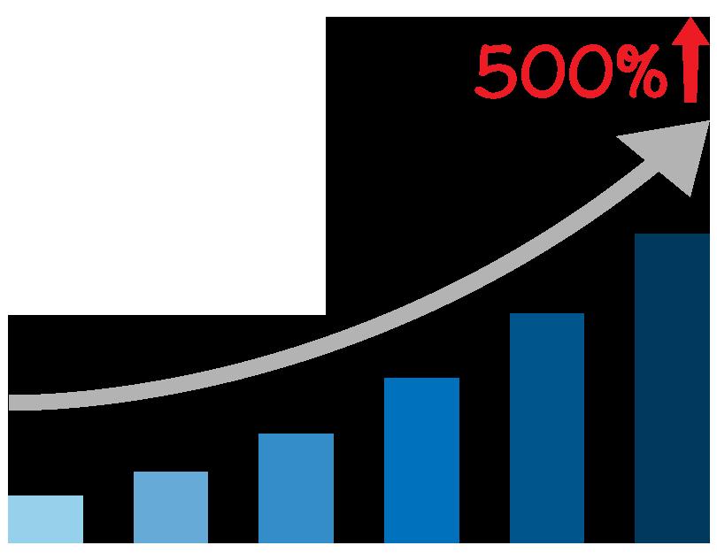 SEO-500