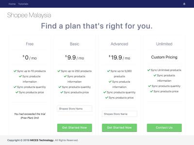 Shopify Sync Shopee Malaysia